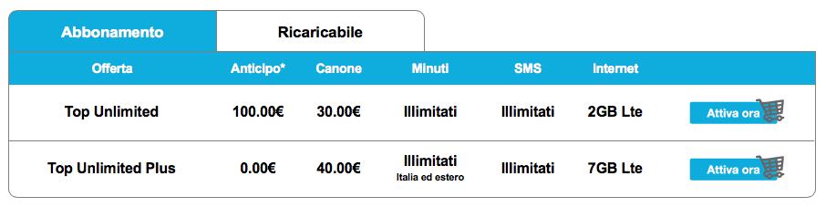 prezzi abbonamento iPhone 6