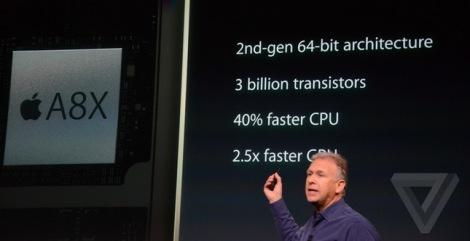 caratteristiche tecniche di iPad Air 2