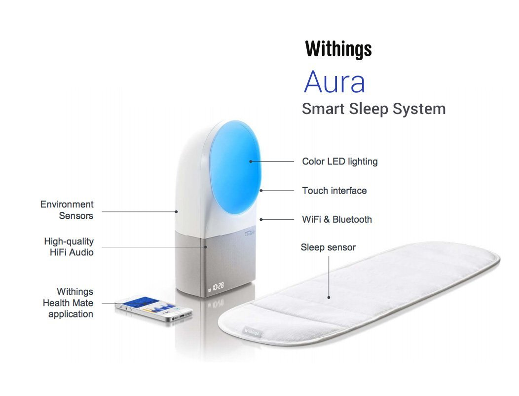 Withings Aura: evitare il pulsante snooze