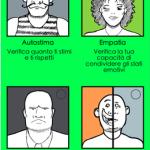 app test personalità