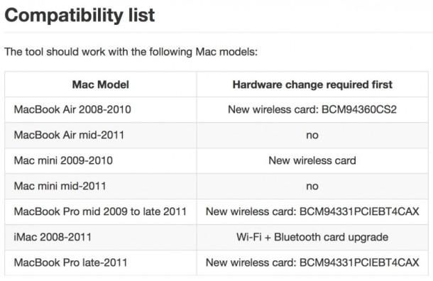 usare Continuity su Mac non supportati