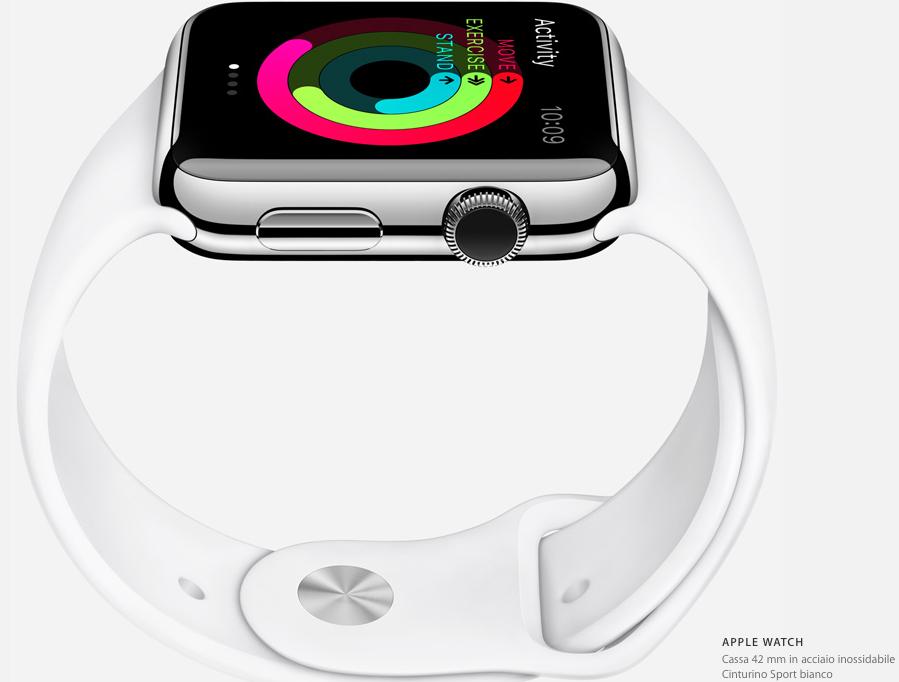 Possibili prezzi Apple Watch