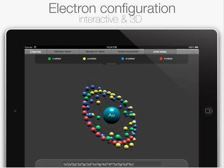 tavola periodica degli elementi interattiva