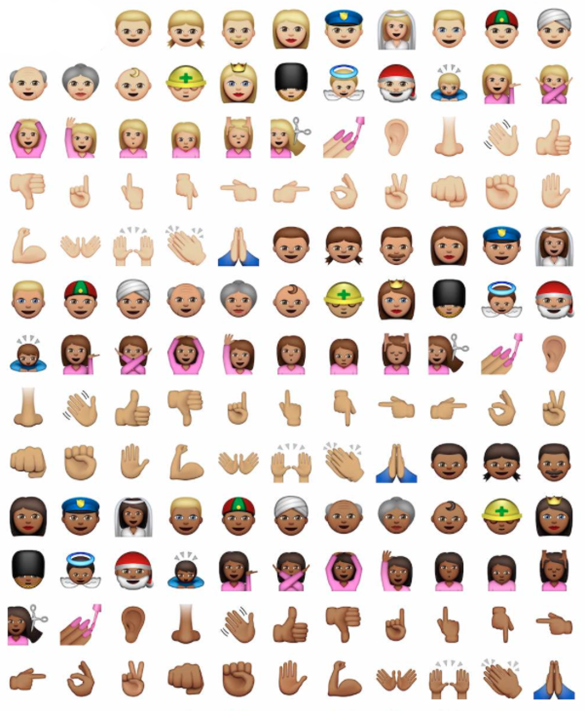 nuove emojis Apple multietniche
