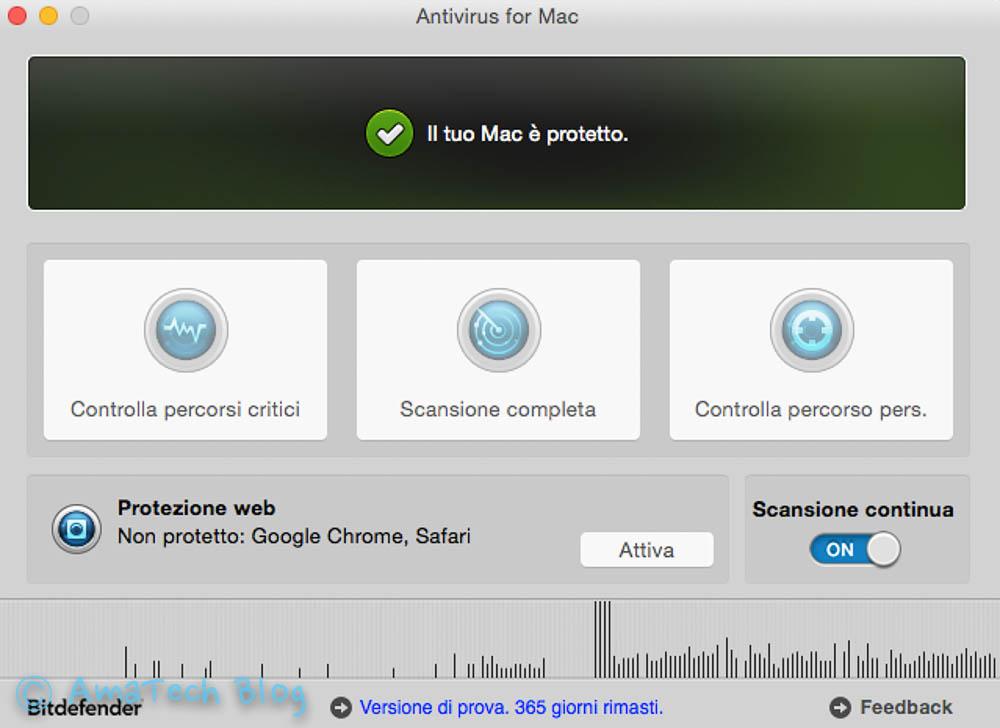 Bitdefender Antivirus Mac 2015
