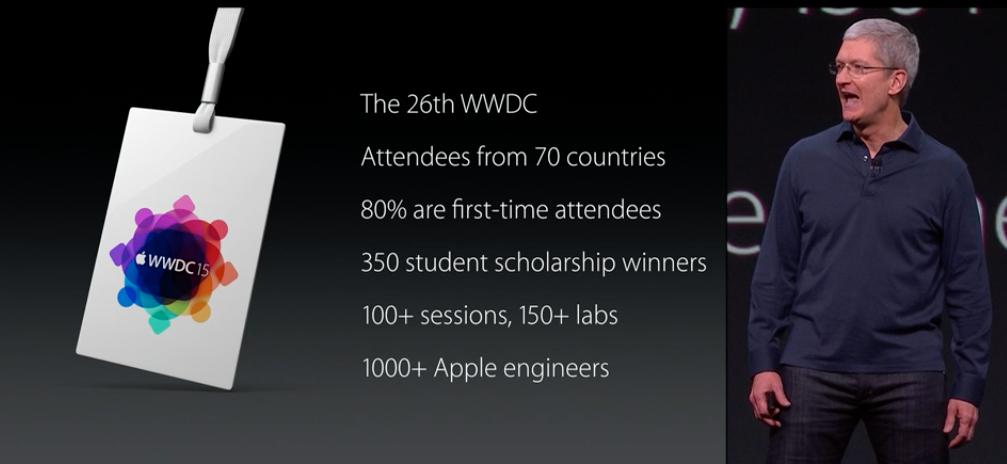 novità evento apple WWDC giugno 2015