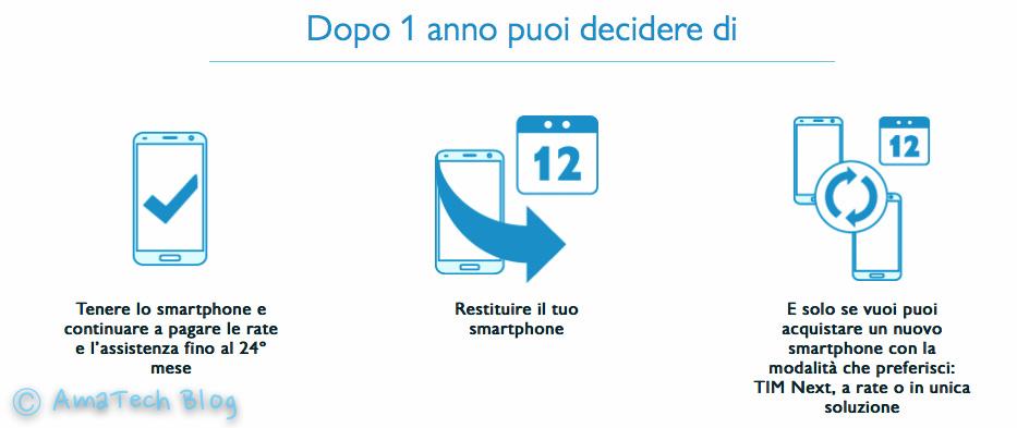 cambiare iPhone ogni anno