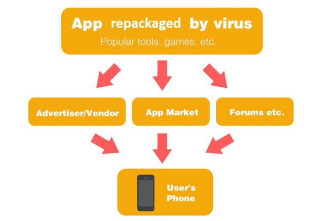 malware google play store
