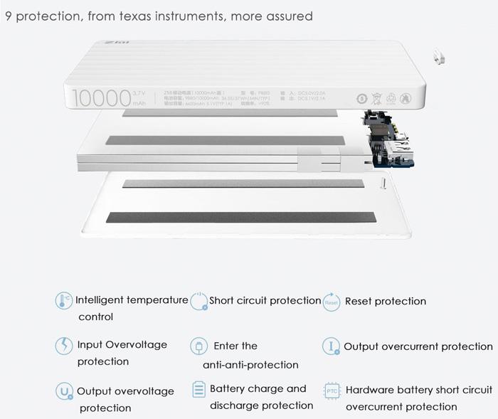 nuovo powerbank Xiaomi 10000mAh