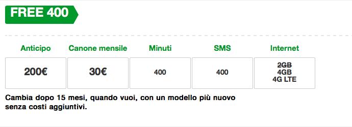 cambiare iPhone ogni anno con 3 Italia