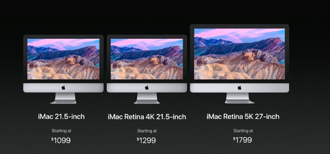 prezzi iMac 2017