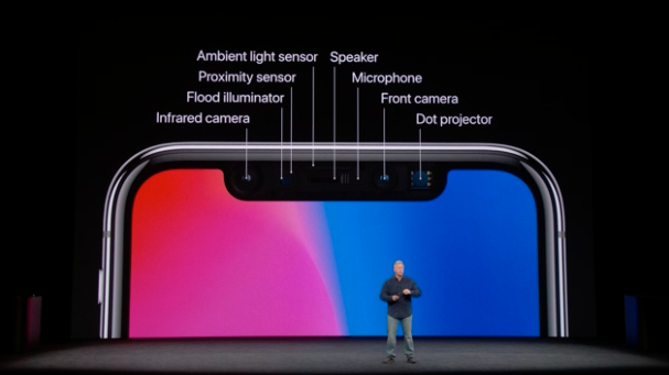 sensori iPhone X