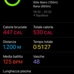 TEst apple watch nike+