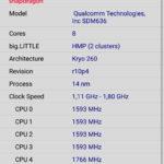 Asus Zenfone 5 hardware