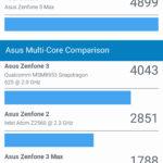 Geekbench Asus Zenfone 5